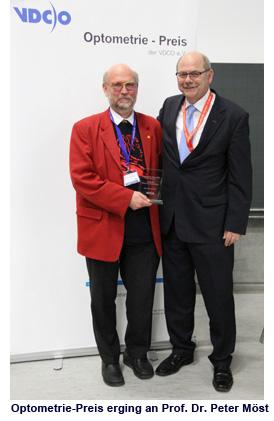 Dr. Peter Möst