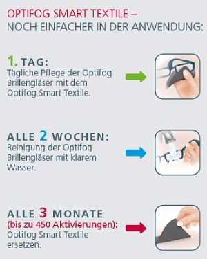 Optifog Smart Textile