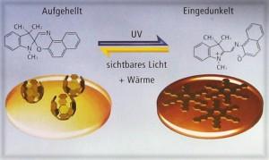 Schematische Darstellung der Indolino-Spironaphthoxazine, Grafik Zeiss