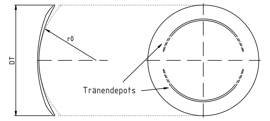 Modula L: Komfort-Design mit ATE Technologie