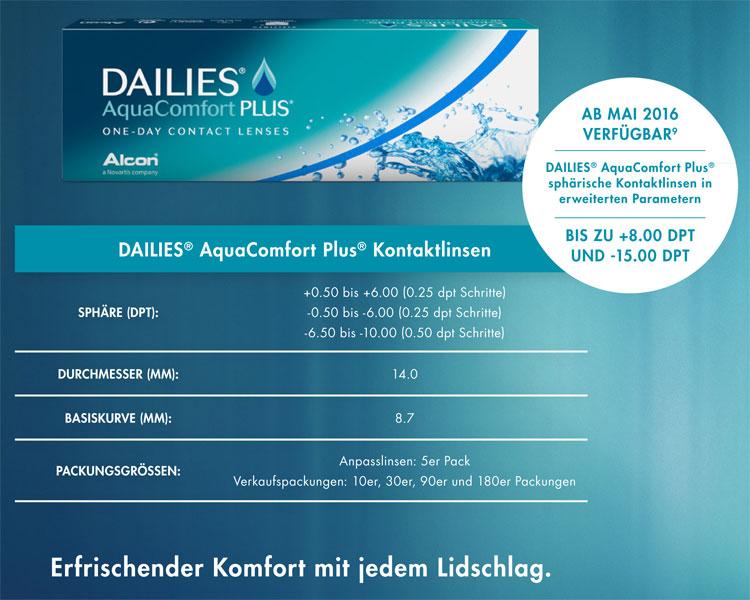 DAILIES AquaComfort Plus erweiterte Parameter