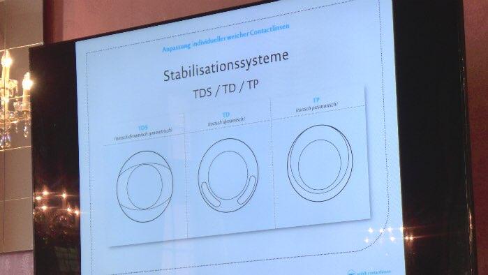 Stabilisationssysteme