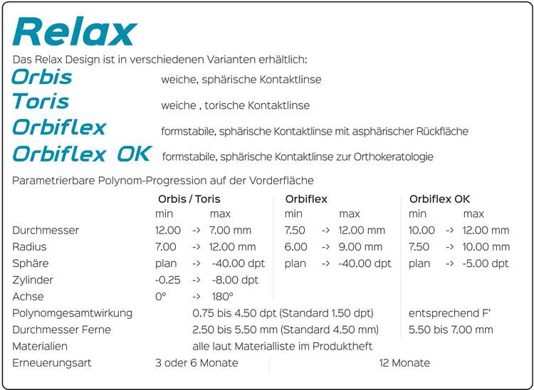 Relax Swisslens technische Daten