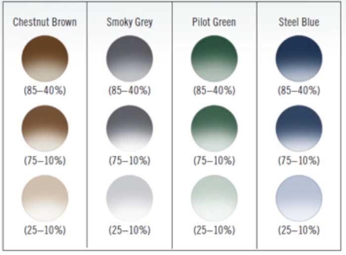 Die neuen Core Gradient Trendfarben