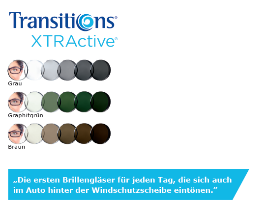 Transitions XTRActive Farben