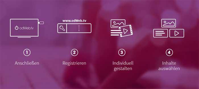 So funktioniert's – einfach anmelden und odWeb.TV entdecken