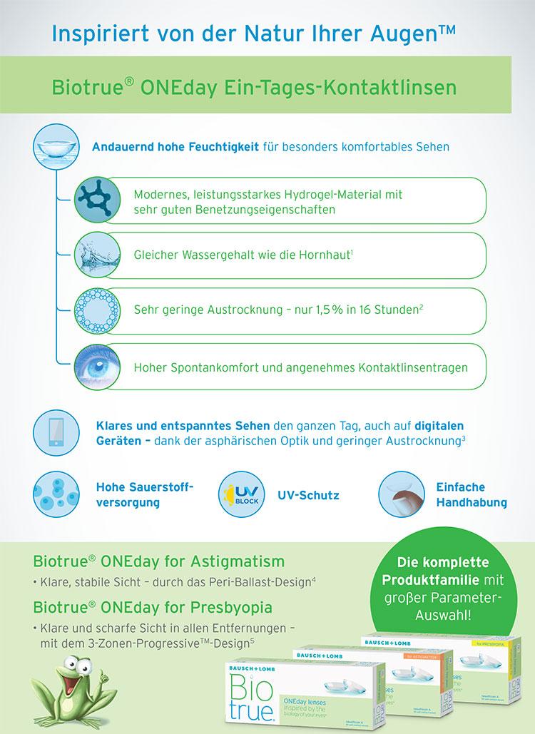 Die Produktfamilie der Biotrue® ONEday weist eine besonders große Parametervielfalt auf.