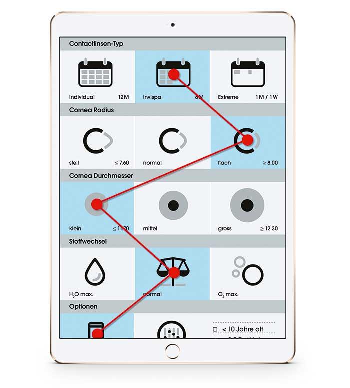 Die Anpassung des Scalia 2 Designs mit SmartFit soft