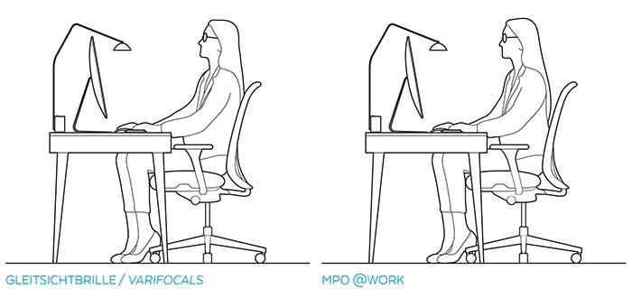 Stressfreies, entspanntes Sehen bei natürlicher Körperhaltung mit MPOOffice&Raumdistanzgläsern