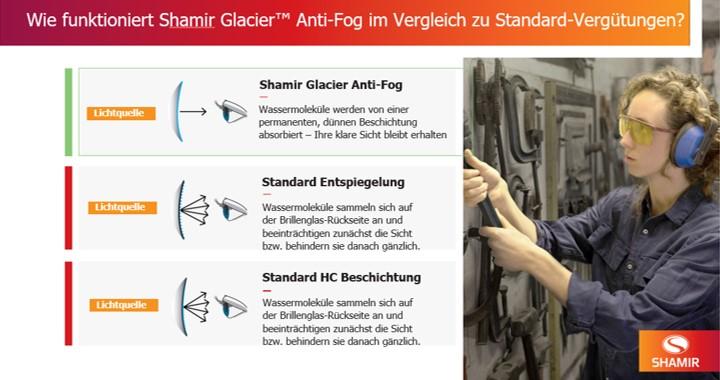 das Besondere an dieser Shamir Innovation ist, dass kein Aktivatorspray oder Beschichtungstuch mehr notwendig ist