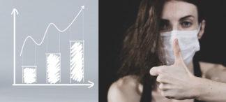 Alcon-Umfrage belegt die Stabilität des Kontaktlinsengeschäftes