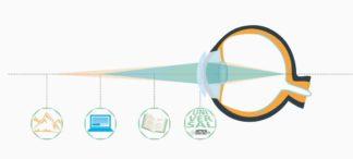 UNIVERSAL – eine neue Generation von Kontaktlinsen zur Presbyopiekorrektion