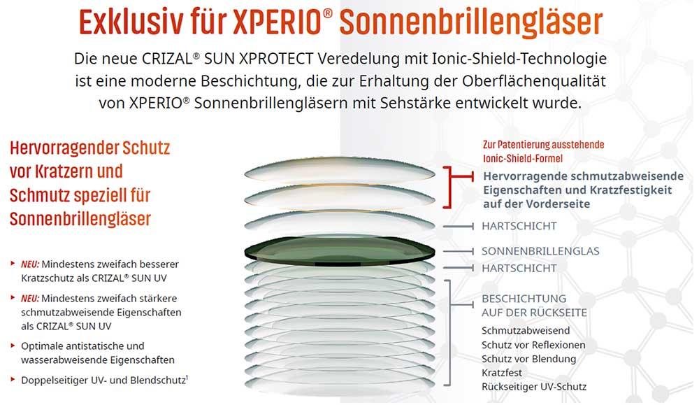 CRIZAL® SUN XPROTECT mit Ionic-Shield-Technologie