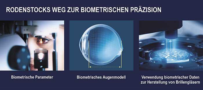 Bei Rodenstock wird die Biometrie des ganzen Auges ermittelt