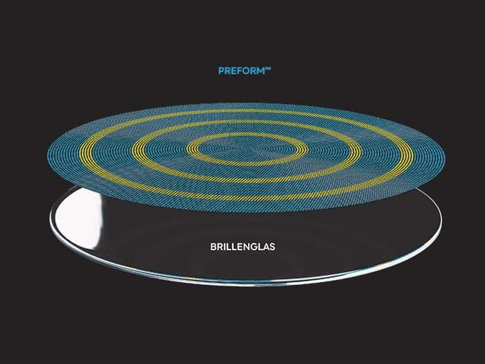 Preform™ besteht aus einer superresistente optischen Hochleistungs-Folie, die aufgrund ihrer Stoßfestigkeit auch von der Automobil-, Luft- und Raumfahrtindustrie, einschließlich der NASA, verwendet wird
